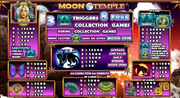 τα σύμβολα στο φρουτάκι moon temple