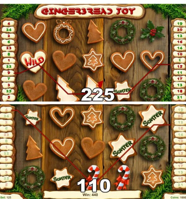 συμβολα wild και scatter στο φρουτακι gingerbread joy