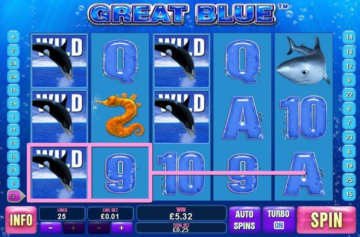 Φρουτάκι Great Blue της Playtech